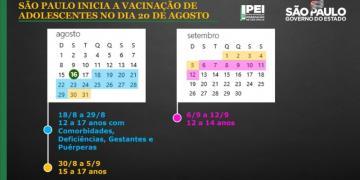 Governo de SP antecipa vacinação de adultos e imuniza adolescentes a partir de 18 de agosto
