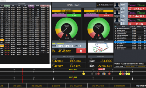 Stock Car: software leva equipes a novo patamar na gestão de corridas